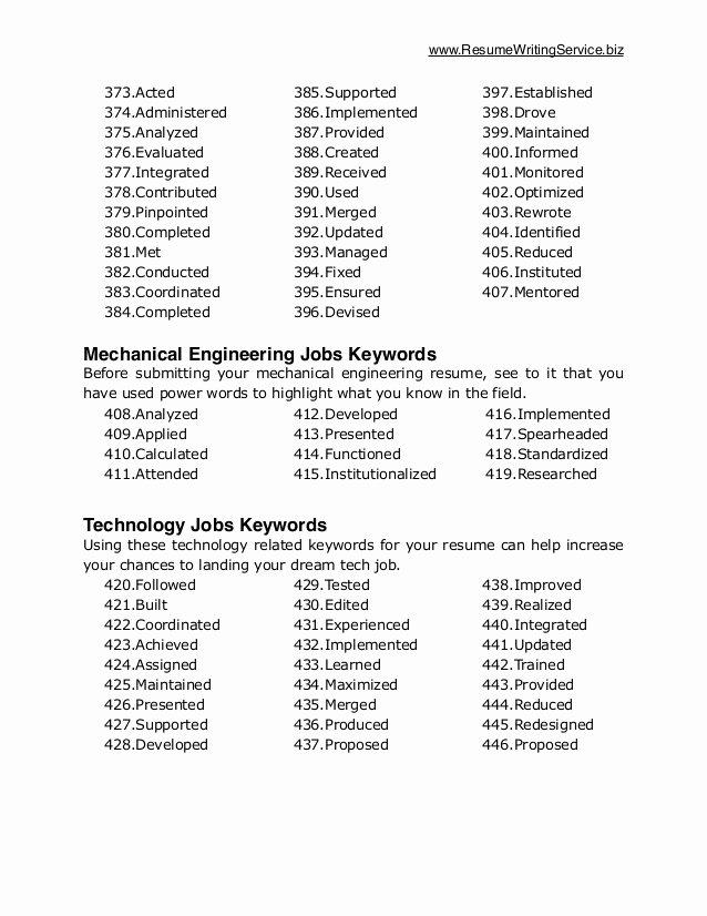 Ultimate List Of 500 Resume Keywords