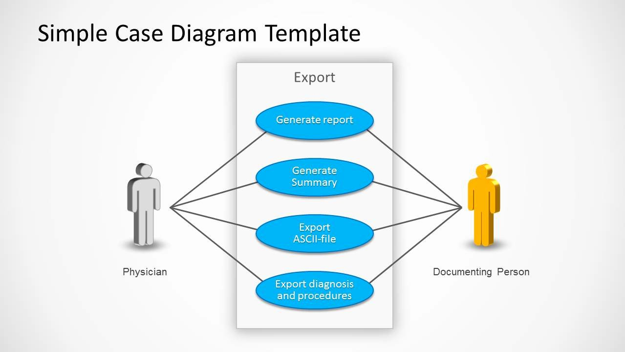 Use Case Powerpoint Diagram Slidemodel