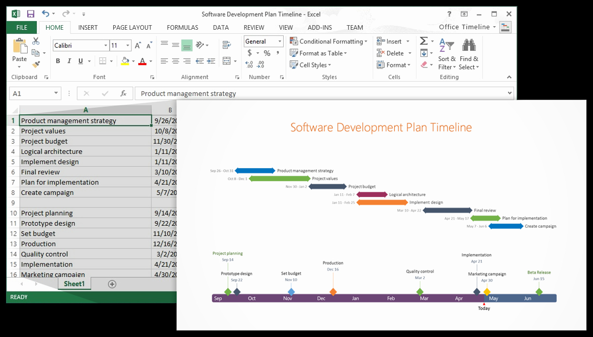 Using Excel for Project Management