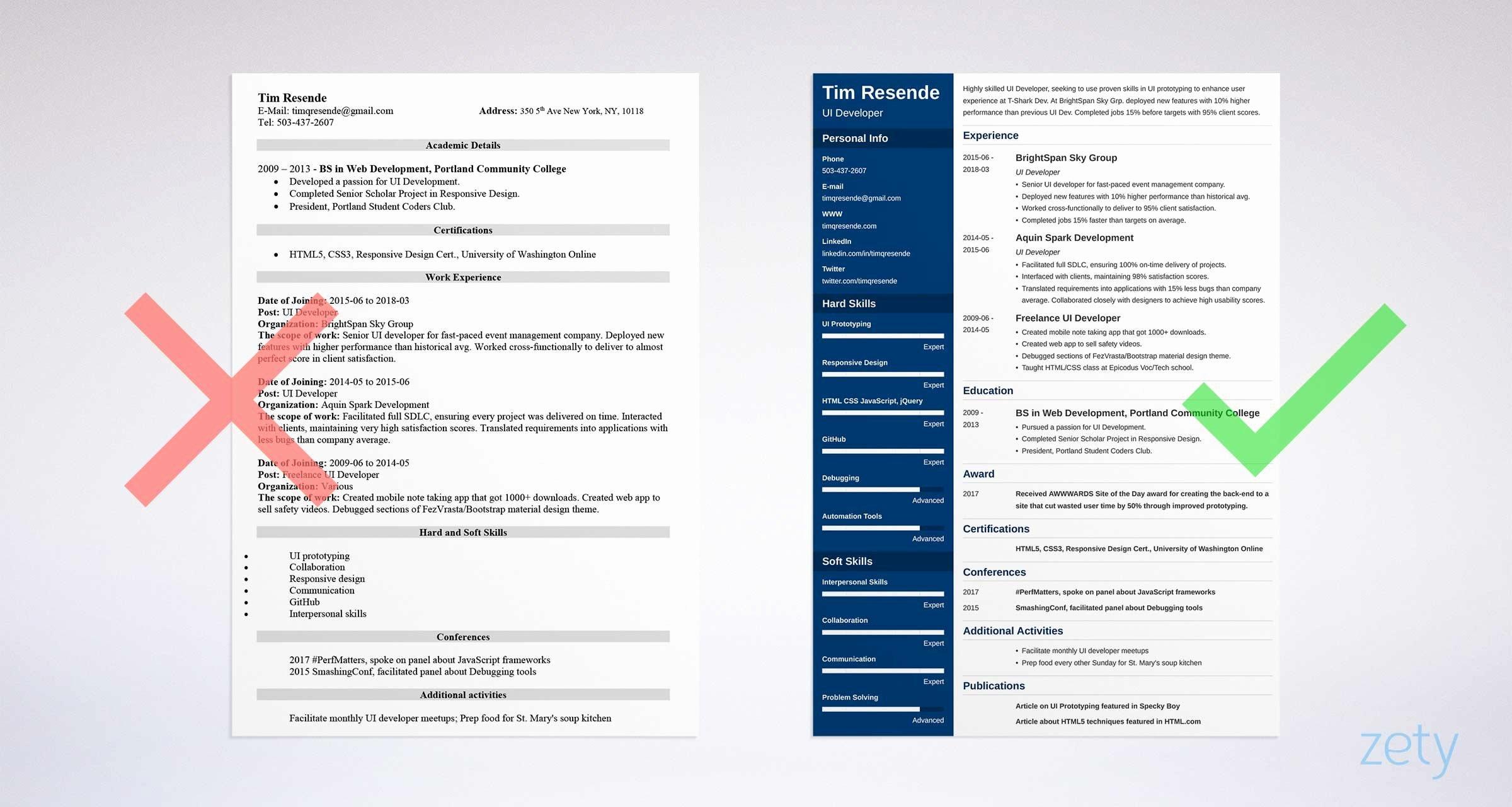 Ux Designer Resume & Ui Developer Resume Samples Writing