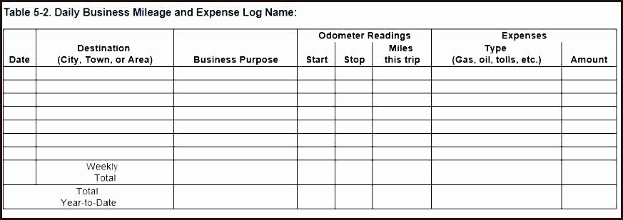 Vehicle Mileage Log Book Template format Excel All Auto