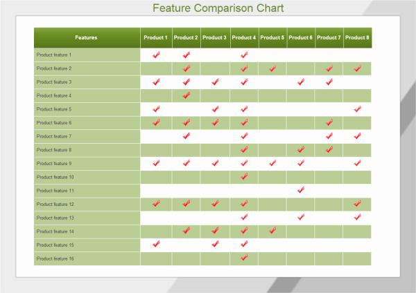 Vehicle Parison Features 2017 Ototrends