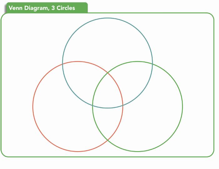 Venn Diagram Template 6 Printable Venn Diagrams