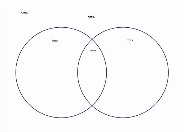 Venn Diagram Template Editable