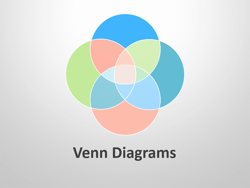 Venn Diagrams Powerpoint Templates Download Free Apps