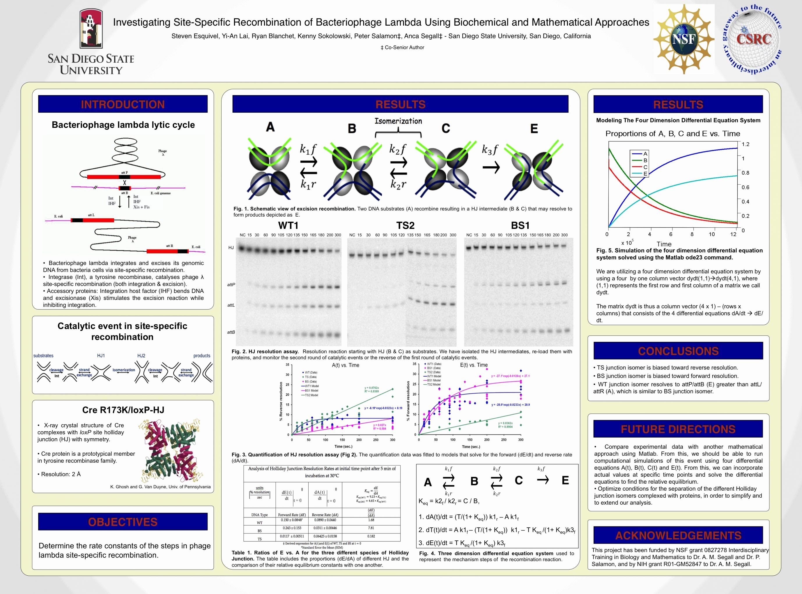 Very Scientific Presentation Powerpoint Example Xp30