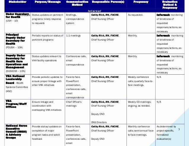 Vha National Nursing Strategic Plan 2010 2014cc