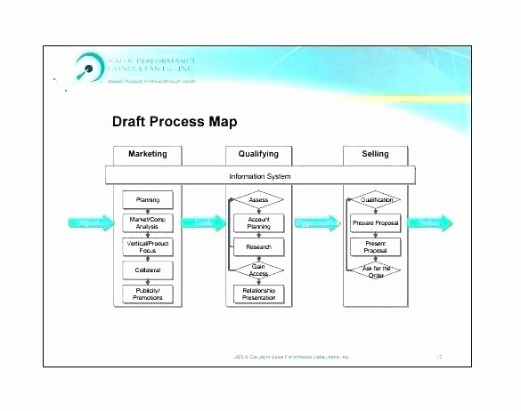 visio template swimlane flowchart traditional swim lane process maps how do we know what to improve map free diagram