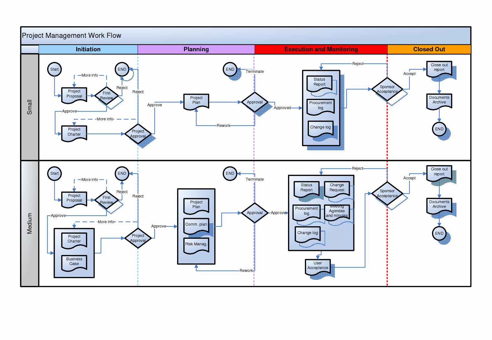 Visio Work Diagram Vlan Visio Get Free Image About