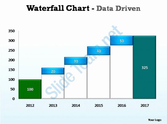 Waterfall Chart Data Driven Editable Powerpoint Templates