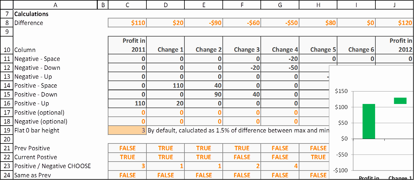 Waterfall Chart Template with Instructions