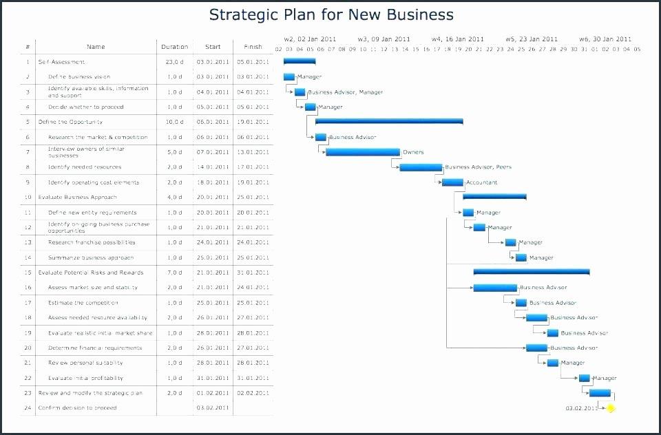 Web Design Project Management Template – Newsphfo