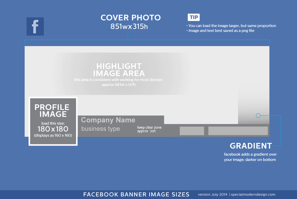 Website Banner Size Chart Bing Images