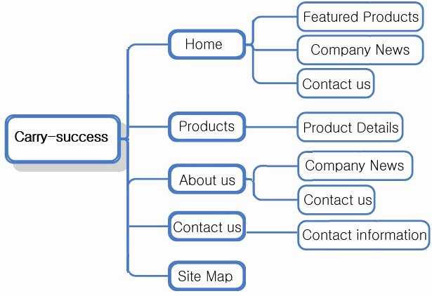 Website Map Template Site Map Template Sitemap Online