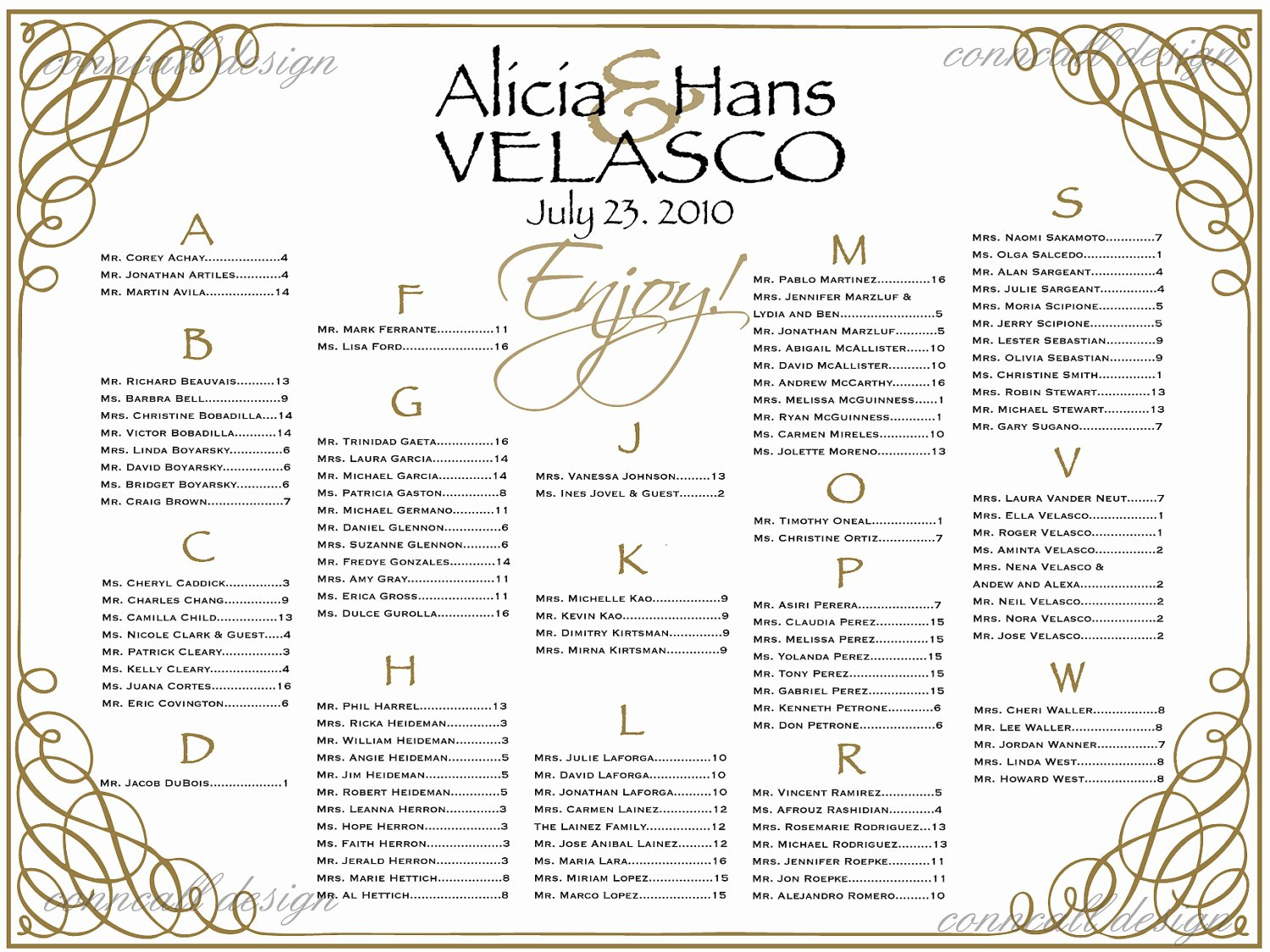 Wedding Seating Chart Poster Template Free Wedding