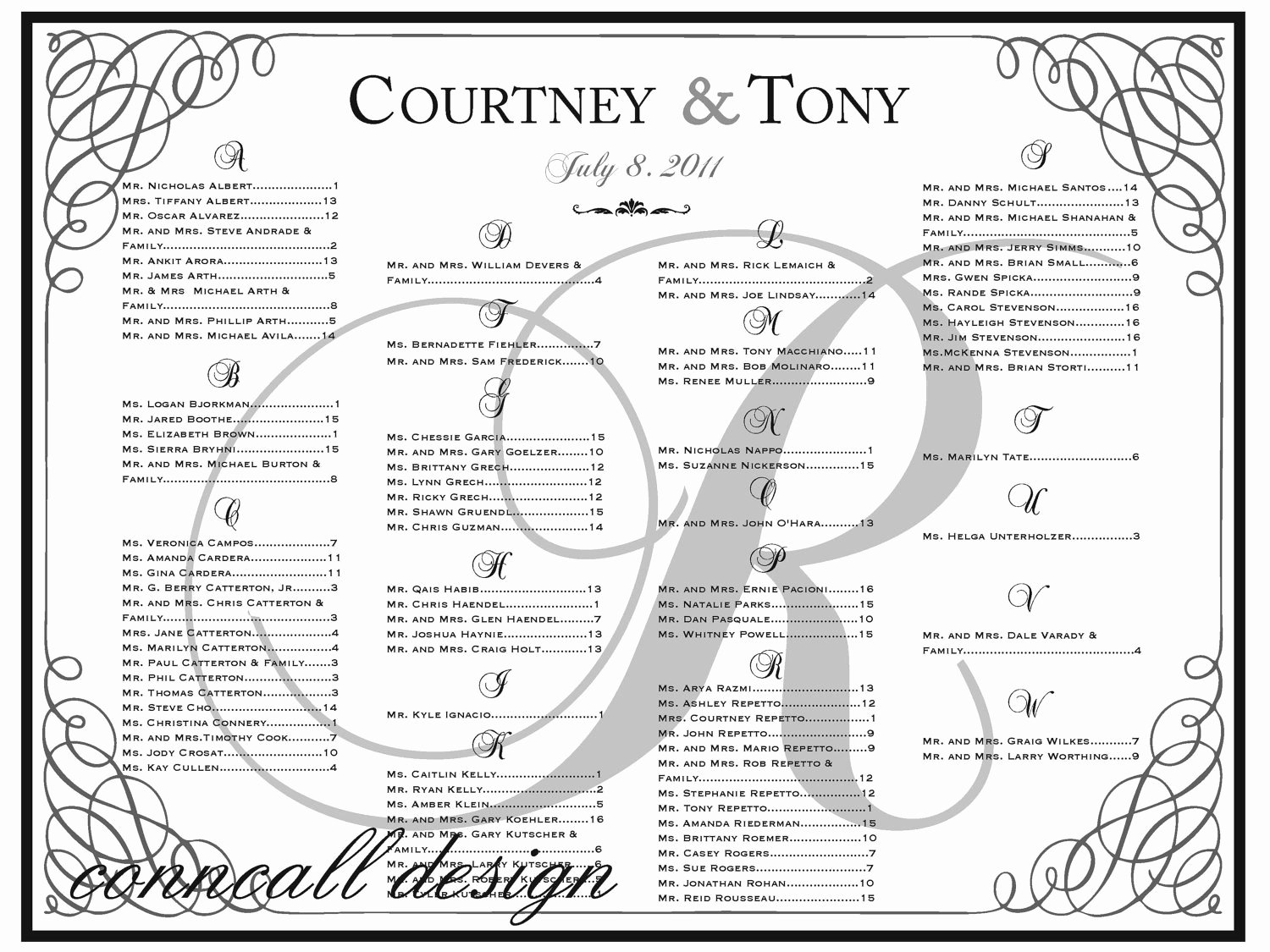 Wedding Seating Chart Reception Seating Table by