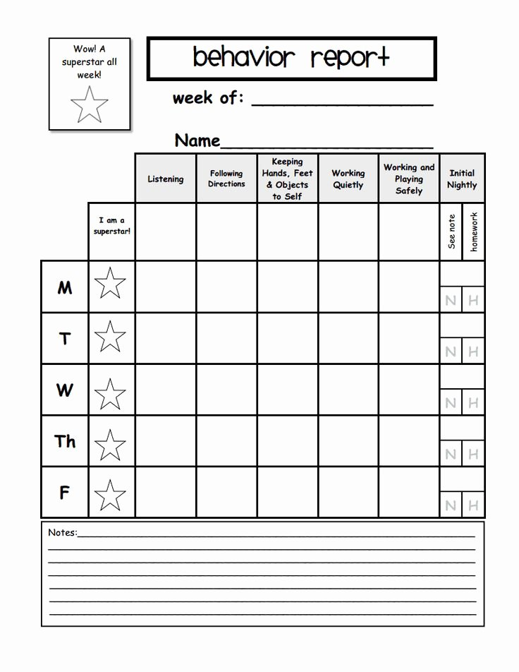 Weekly Behavior Report Template Pdf Google Drive