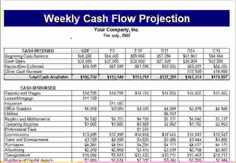 Weekly Cash Flow Projection Template Icebergcoworking