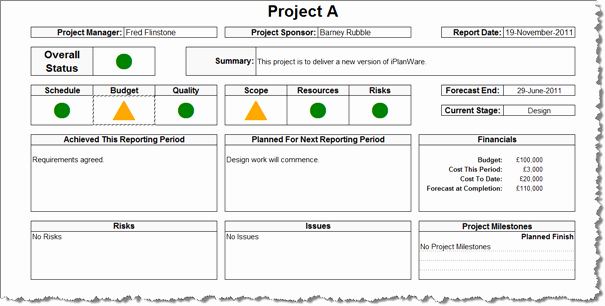 Weekly Employee Status Report Template Excel · Storify