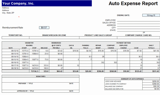Weekly Expense Report Template – Microsoft Excel Template