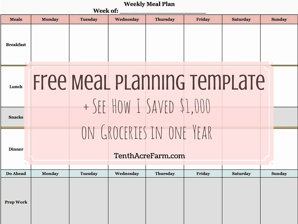 Weekly Meal Planning Template See How I Saved $1 000 On
