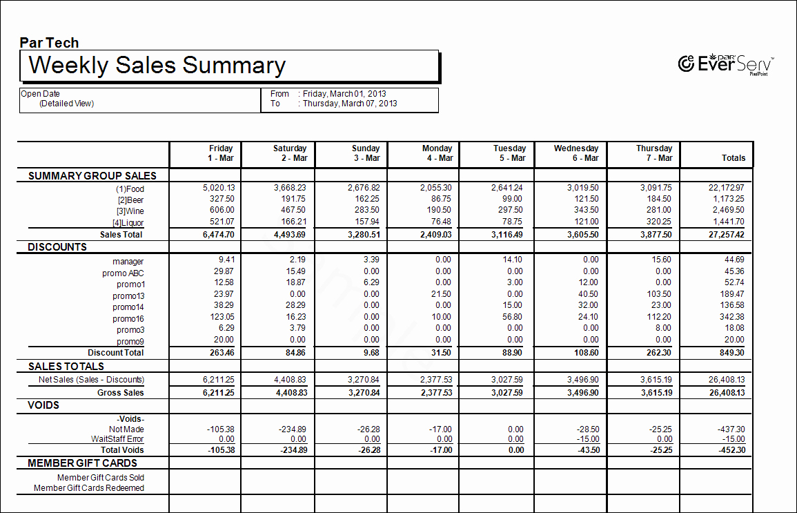 Weekly Sales Summary Pixelpoint Reporting Catalog
