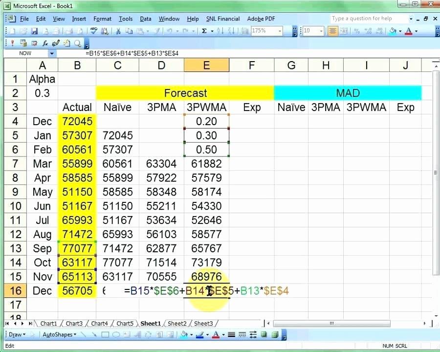 What is Sales forecasting In Excel – Teletiendaub