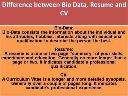 What is the Difference Between A Curriculum Vitae and A Resume