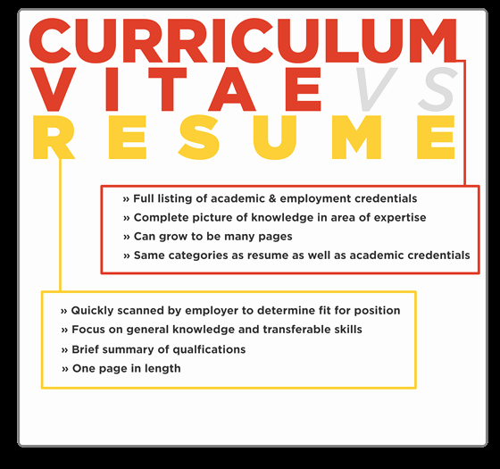 What is the Difference Between Cv and Resume before