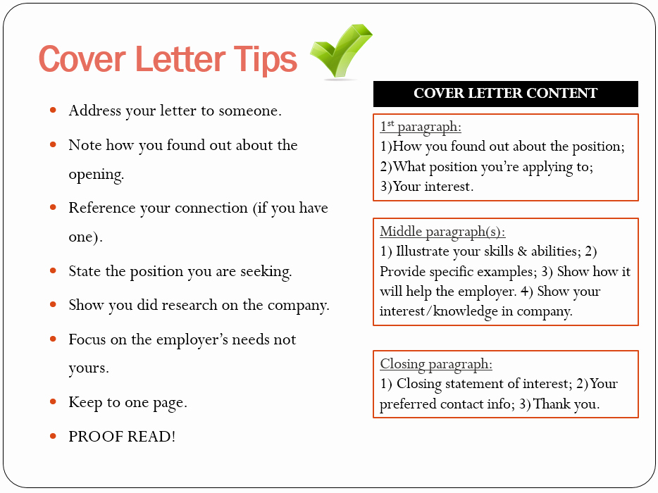 What Should Go In A Cover Letter