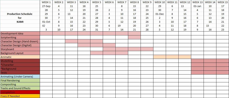 Whenmewgoesthewolf Kami Production Schedule