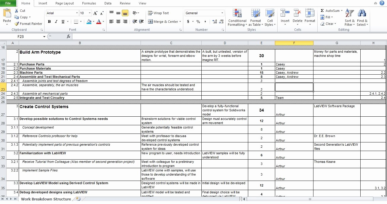work breakdown structure excel template wbs