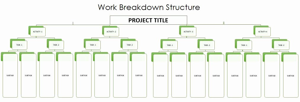 Work Breakdown Structure Template for Excel