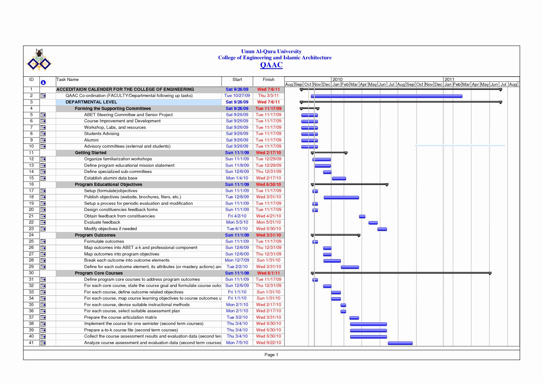 Work Plan Template Microsoft Fice