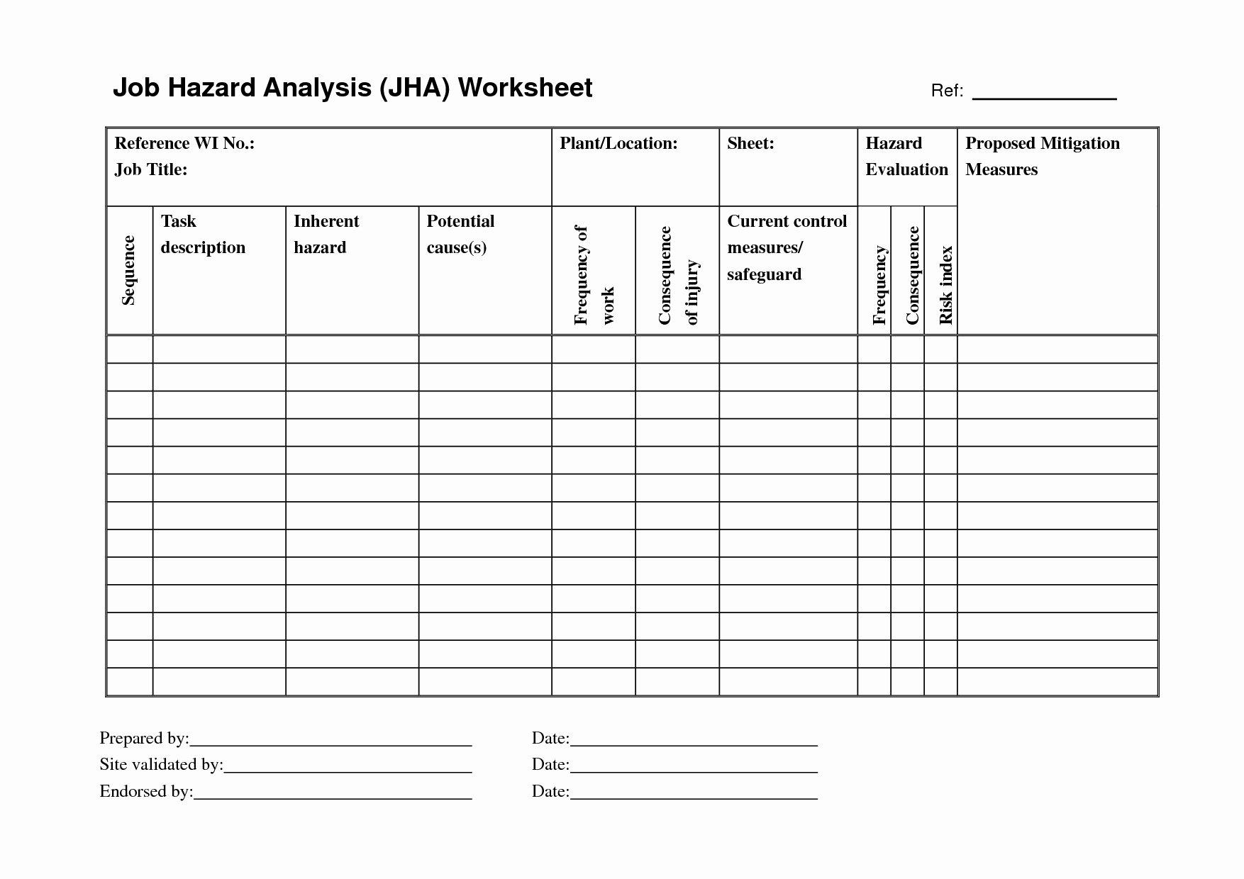 Worksheet Hazard Analysis Worksheet Grass Fedjp
