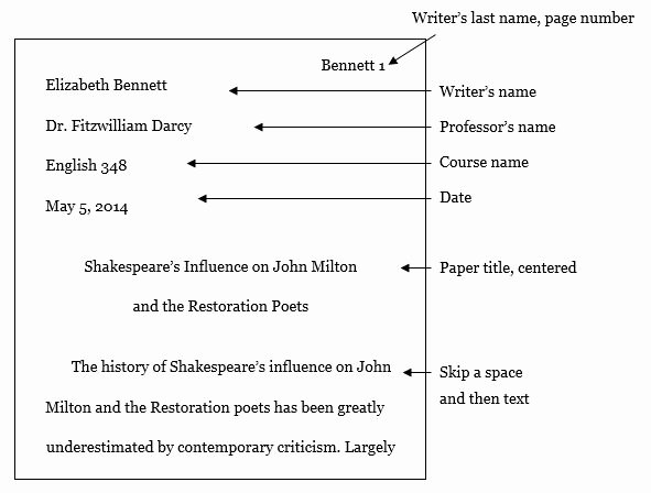 Writing A Good Essay Title