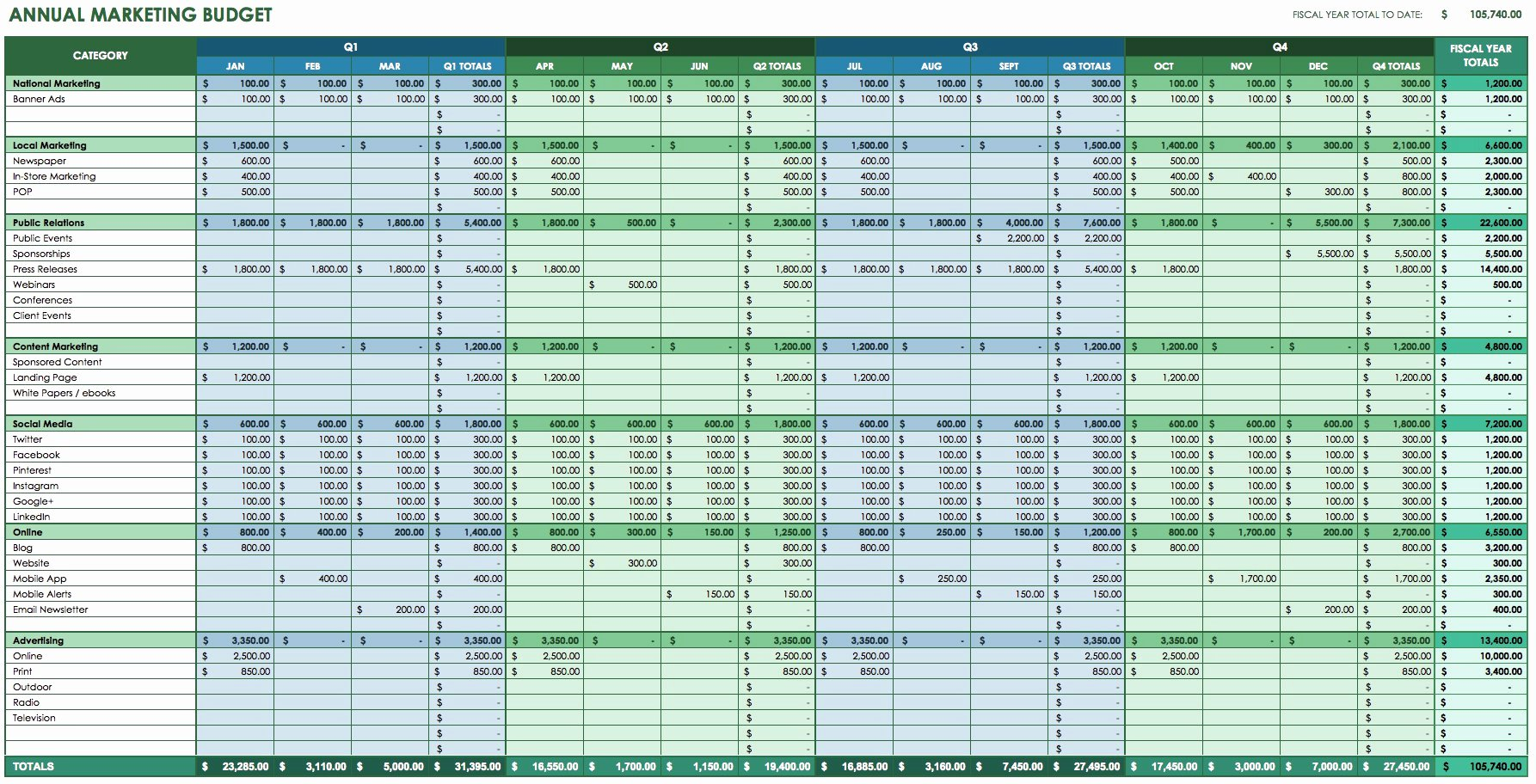 Yearly Bud Template Excel Free Excel