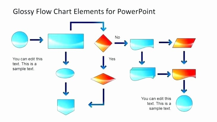 Yes No Flow Chart Template Related Flowchart Ppt Free