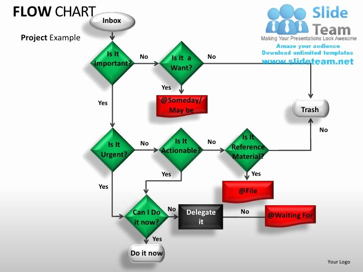Yes No Flowchart Template Powerpoint Funkymefo