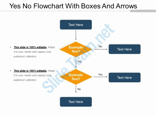 Yes No Flowchart with Boxes and Arrows