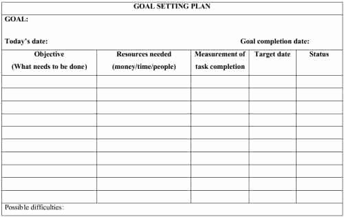 Your Goal Setting Plans